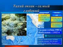 Тихий океан - самый глубокий Атлас К/К Смотри карту на стр. 3 Отметь на конту...