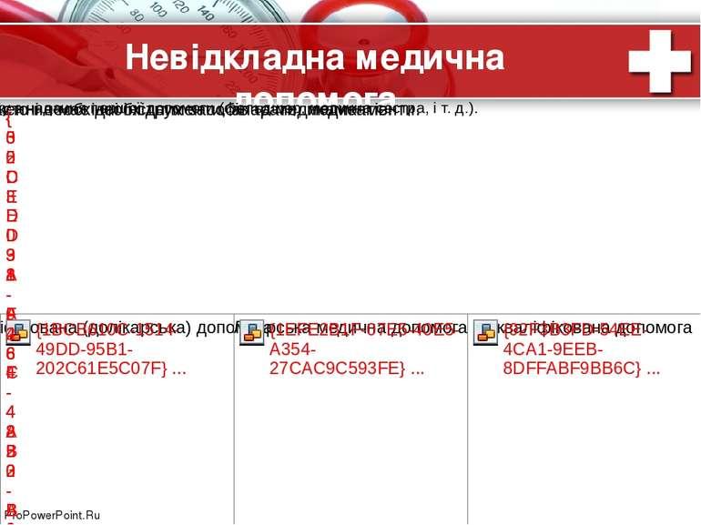 Невідкладна медична допомога ProPowerPoint.Ru