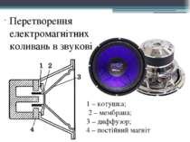 Перетворення електромагнітних коливань в звукові Перетворення електромагнітни...