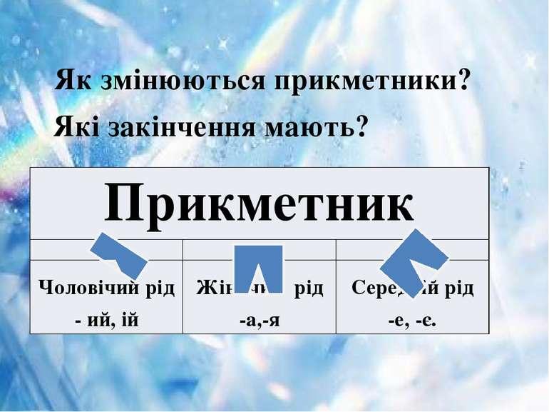 Як змінюються прикметники? Які закінчення мають? Прикметник Чоловічий рід -ий...