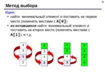 * Метод выбора Идея: найти минимальный элемент и поставить на первое место (п...
