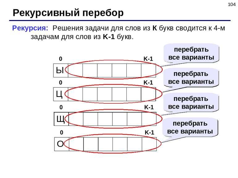 * Рекурсивный перебор 0 K-1 Рекурсия: Решения задачи для слов из К букв своди...