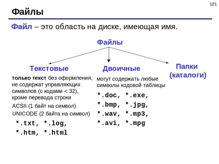 * Файлы Файл – это область на диске, имеющая имя. Файлы только текст без офор...
