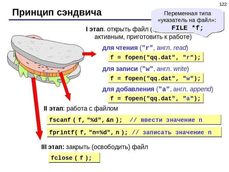 * Принцип сэндвича I этап. открыть файл (сделать его активным, приготовить к ...