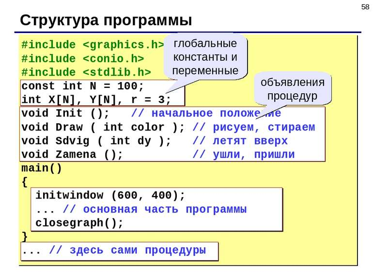 * Структура программы #include #include #include const int N = 100; int X[N],...