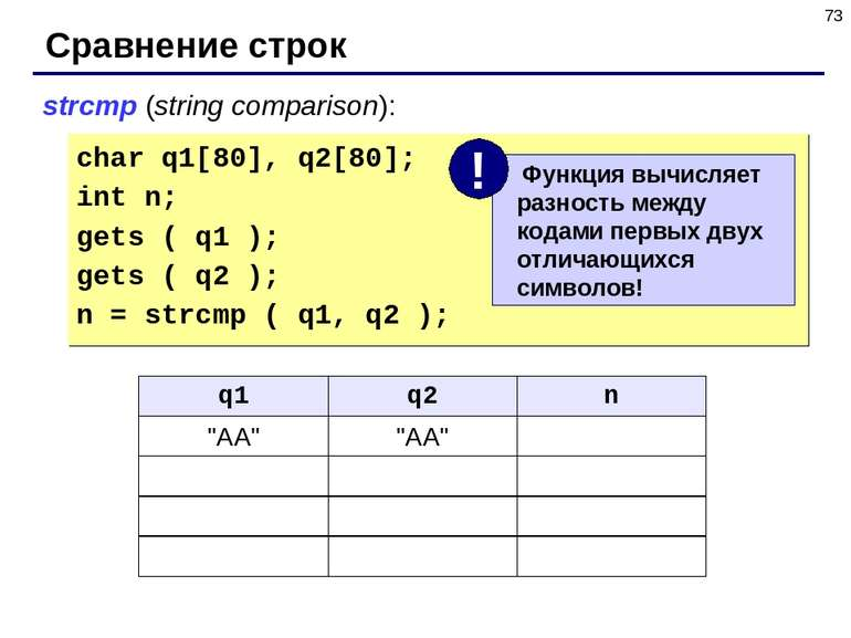 * Сравнение строк char q1[80], q2[80]; int n; gets ( q1 ); gets ( q2 ); n = s...