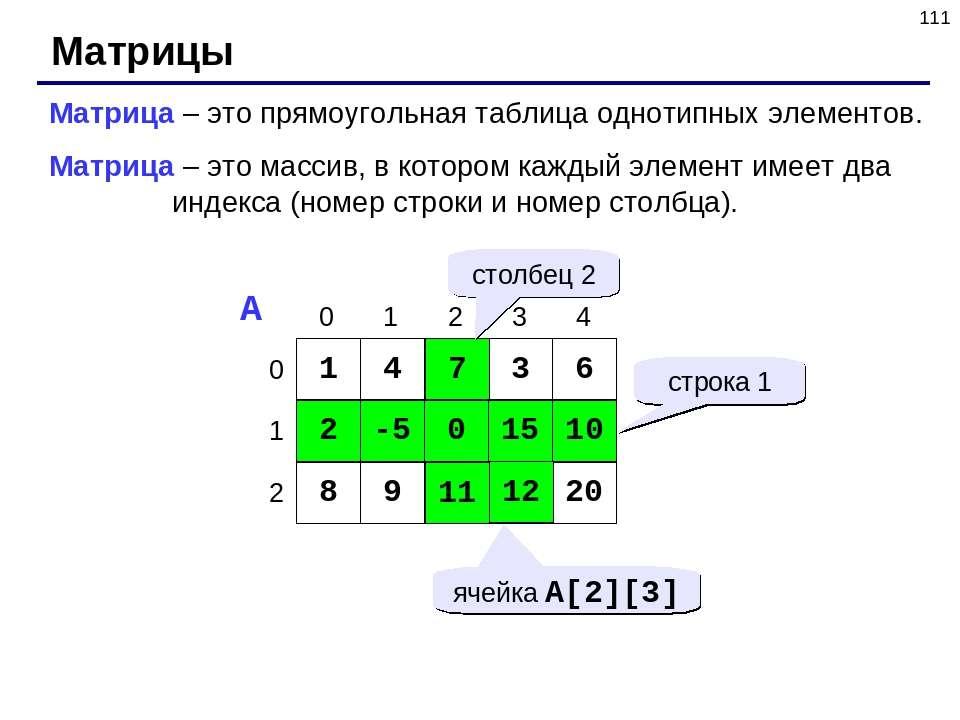 * Матрицы Матрица – это прямоугольная таблица однотипных элементов. Матрица –...