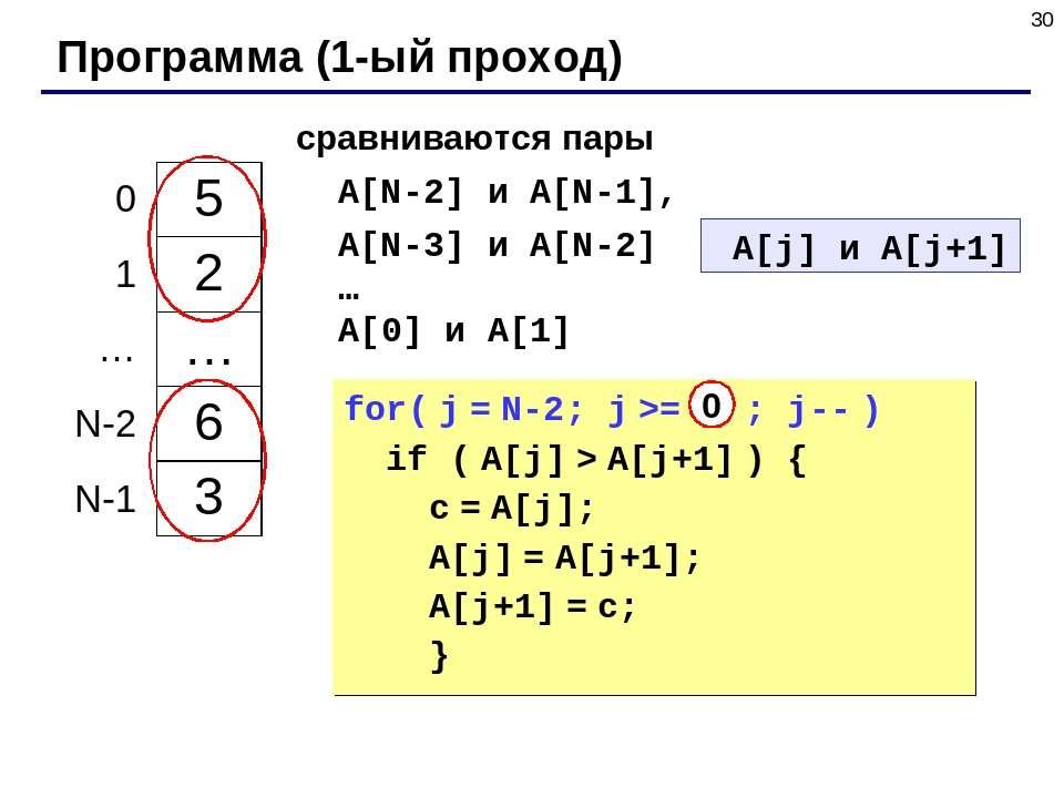 * Программа (1-ый проход) сравниваются пары A[N-2] и A[N-1], A[N-3] и A[N-2] ...