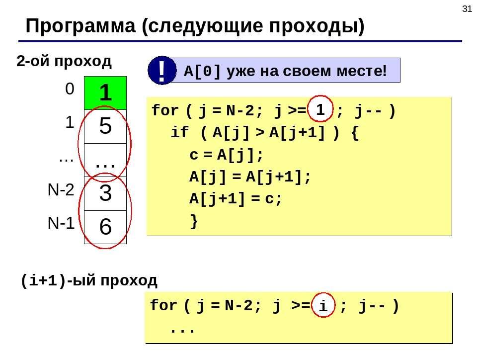 * Программа (следующие проходы) 2-ой проход for ( j = N-2; j >= 1 ; j-- ) if ...
