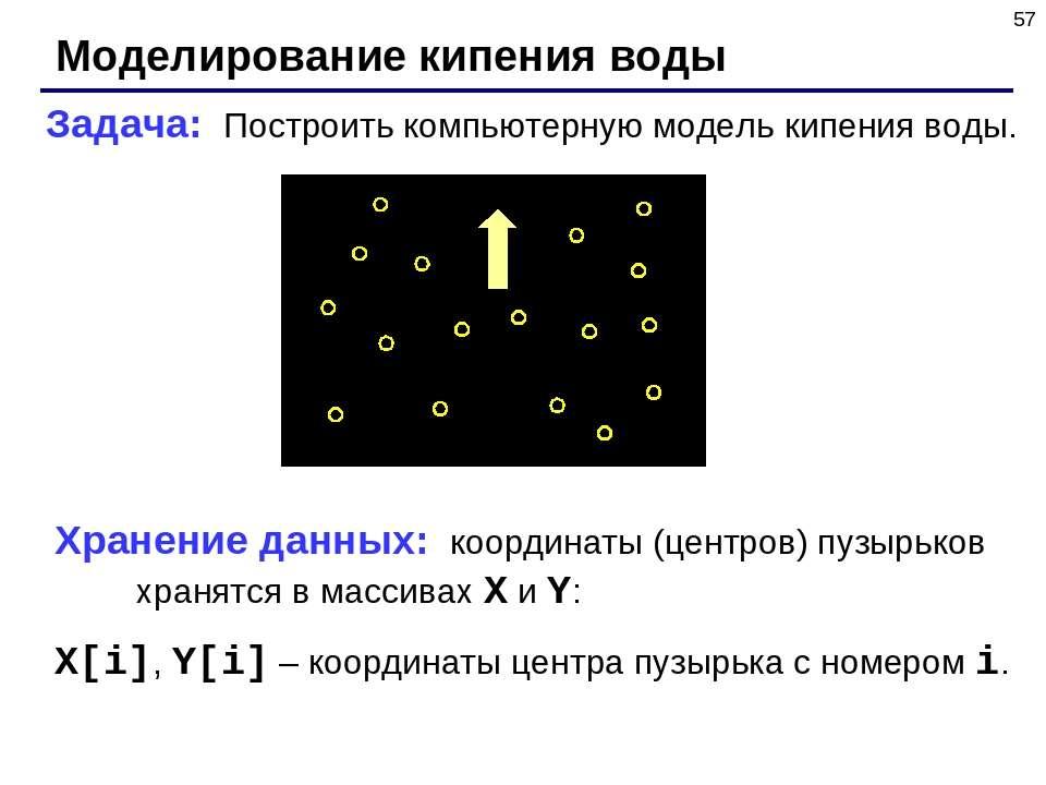 * Моделирование кипения воды Задача: Построить компьютерную модель кипения во...