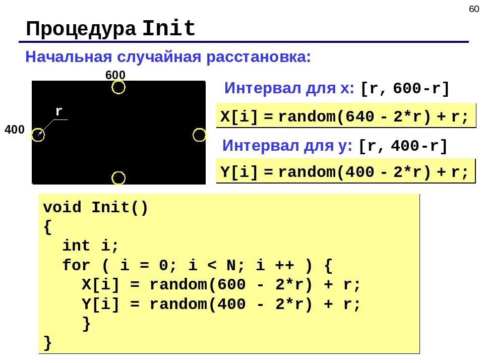 * Процедура Init void Init() { int i; for ( i = 0; i < N; i ++ ) { X[i] = ran...