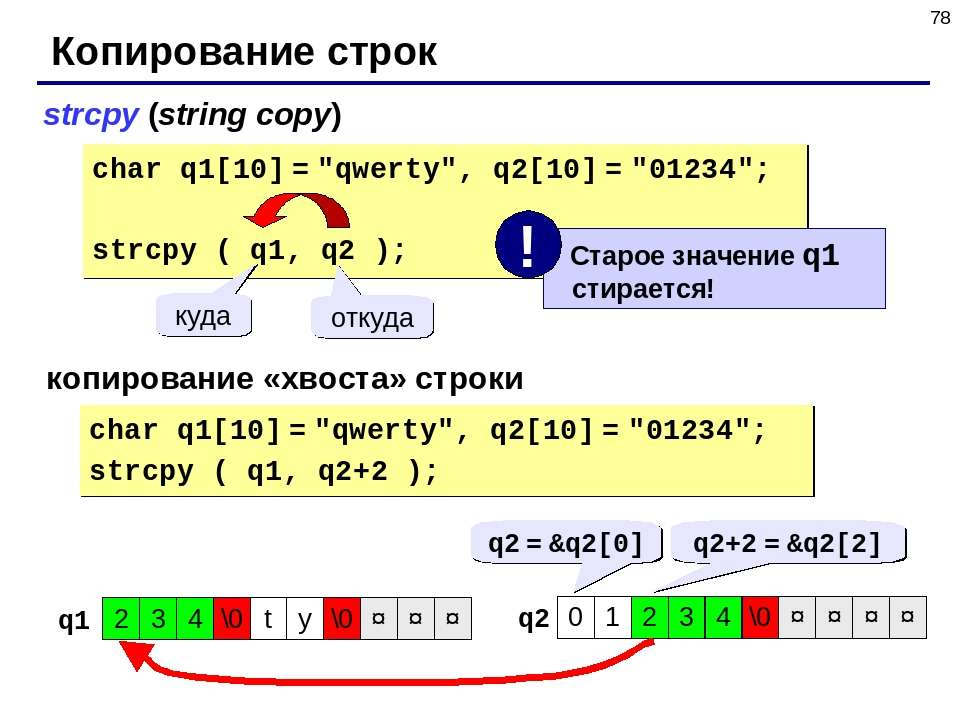 "* Копирование строк strcpy (string copy) char q1[10] = ""qwerty"", q2[10] = ""01..."