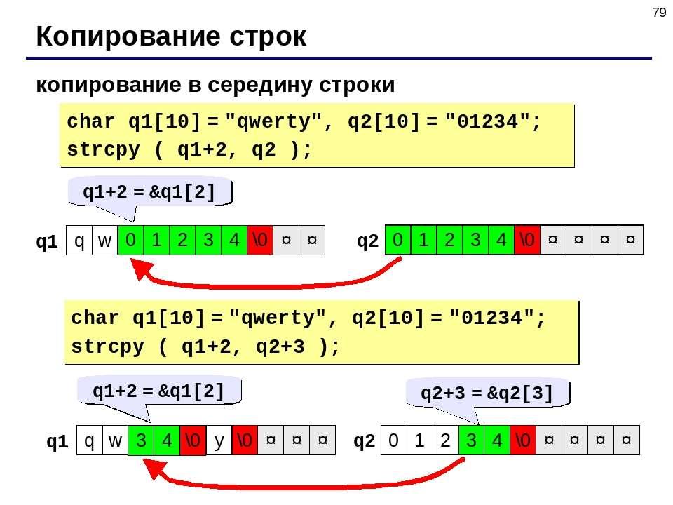 """* Копирование строк копирование в середину строки char q1[10] = """"qwerty"""", q2[..."""
