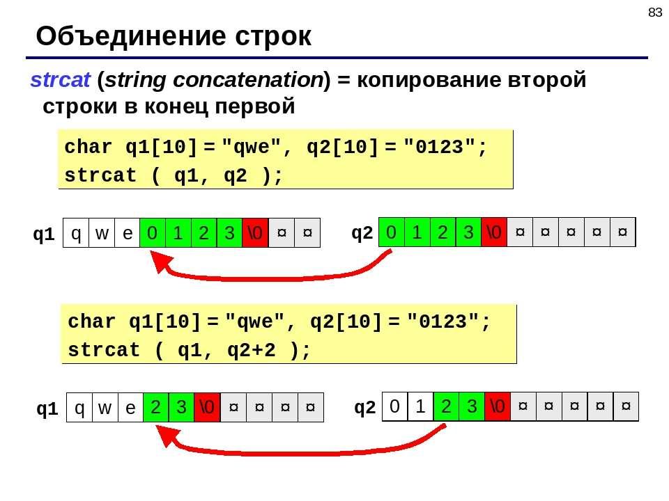 * Объединение строк strcat (string concatenation) = копирование второй строки...