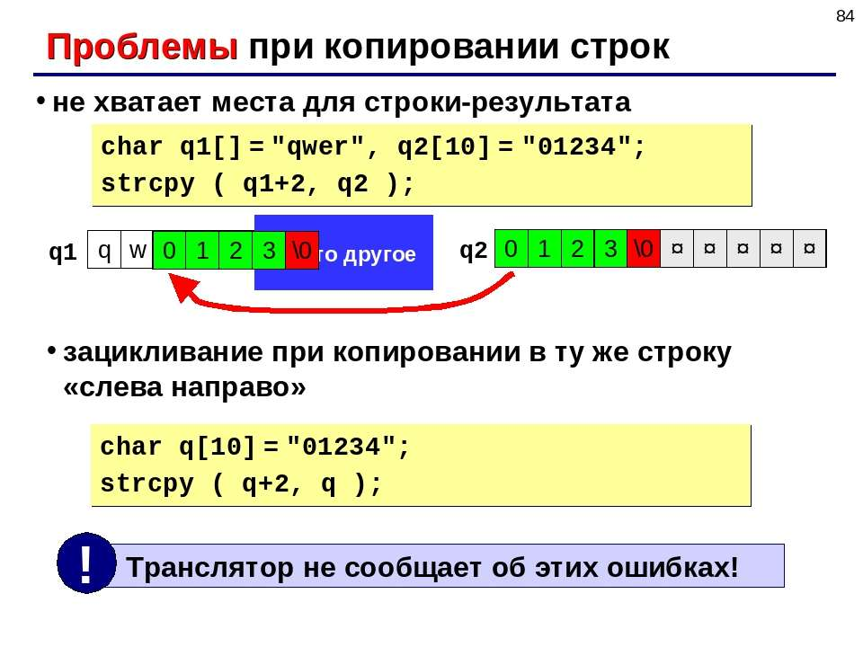 "* что-то другое Проблемы при копировании строк char q1[] = ""qwer"", q2[10] = ""..."