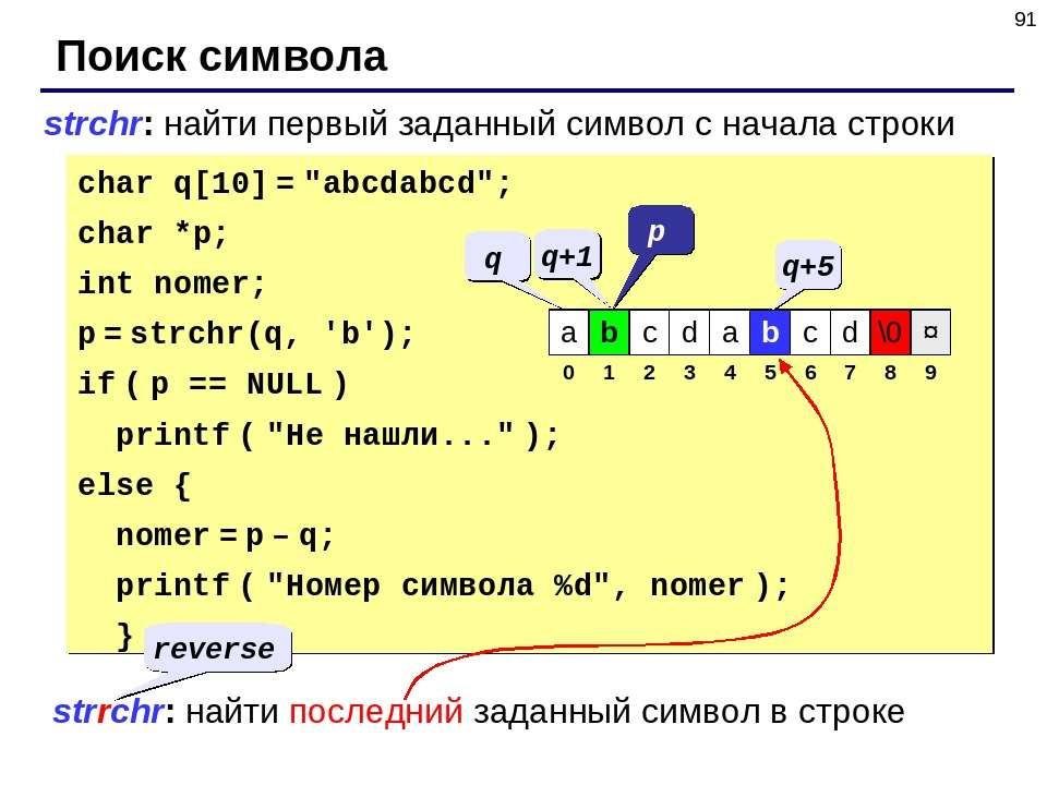 * Поиск символа strchr: найти первый заданный символ c начала строки strrchr:...