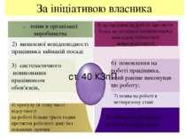 За ініціативою власника зміни в організації виробництва 5)нез'явлення на роб...