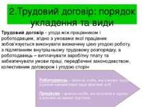 2.Трудовий договір: порядок укладення та види Трудовий договір - угода між пр...