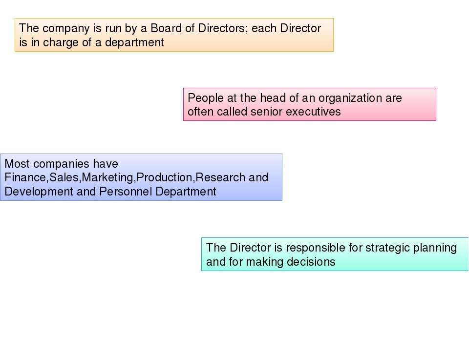 The company is run by a Board of Directors; each Director is in charge of a d...