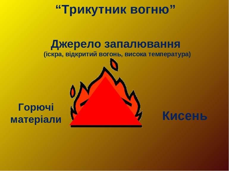 """""""Трикутник вогню"""" Кисень Горючі матеріали Джерело запалювання (іскра, відкрит..."""