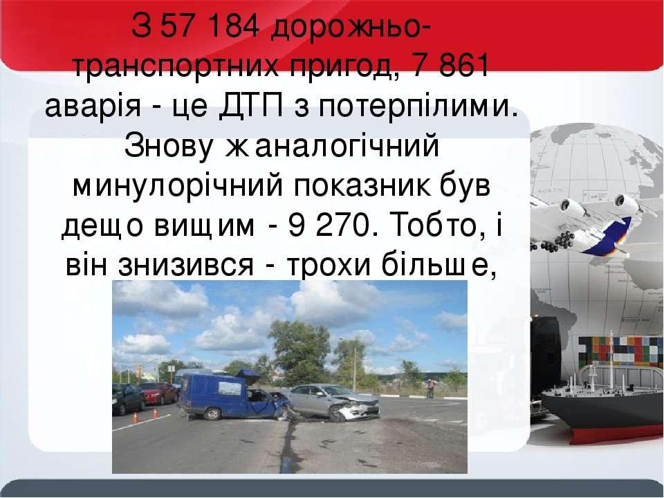 З 57 184 дорожньо-транспортних пригод, 7 861 аварія - це ДТП з потерпілими. З...