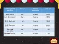 @Ягнич ГРС-12д Найменування продукції Вага, г. Термін зберігання Ціна, грн. Х...