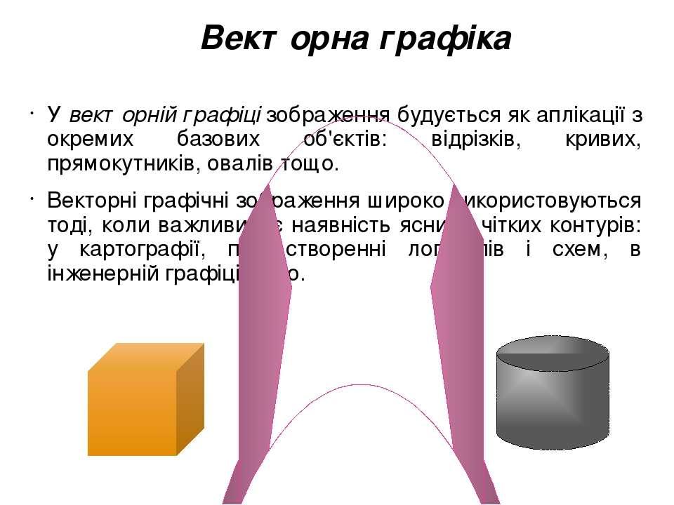 Векторна графіка У векторній графіці зображення будується як аплікації з окре...