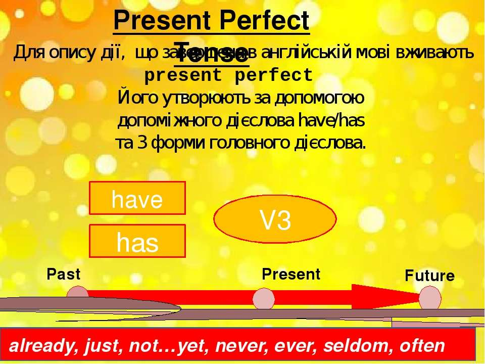have has V3 Past Present Future Present Perfect Tense Для опису дії, що завер...