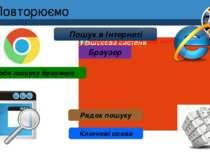 Повторюємо Розділ 4 § 25 Пошук в Інтернеті Браузер Засоби пошуку браузера Ряд...