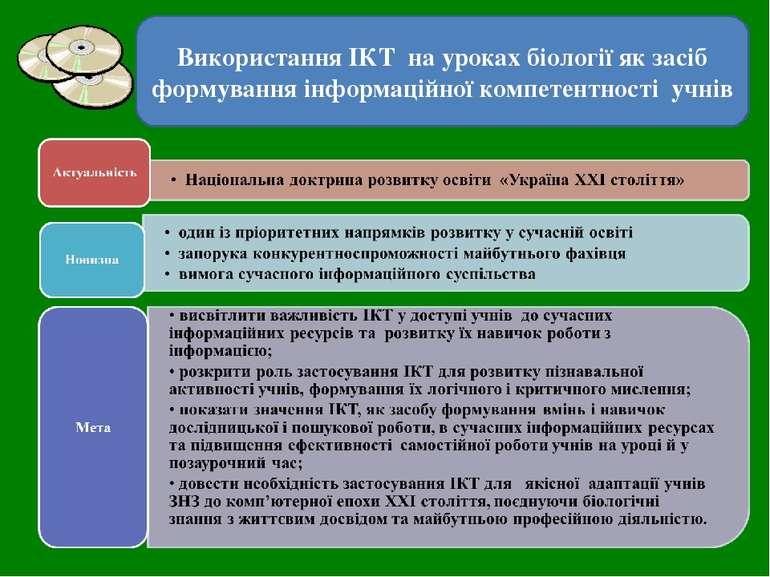 Використання ІКТ на уроках біології як засіб формування інформаційної компете...