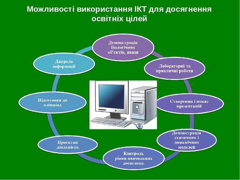 Можливості використання ІКТ для досягнення освітніх цілей