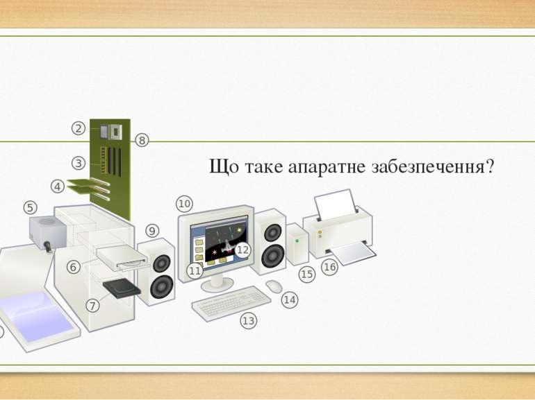 Що таке апаратне забезпечення?