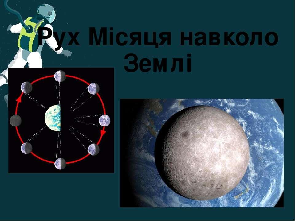 Рух Місяця навколо Землі