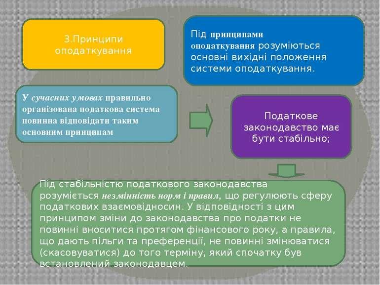 3.Принципи оподаткування Підпринципами оподаткуваннярозуміються основні вих...