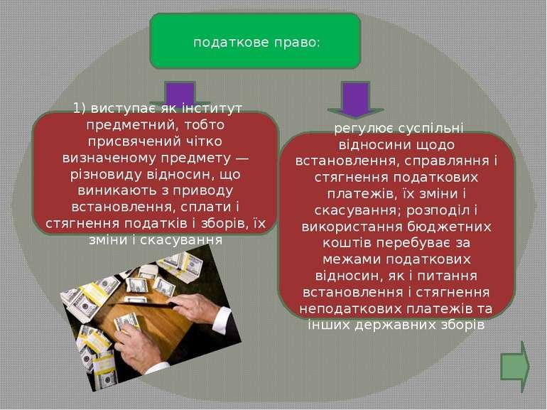 податкове право: 1) виступає як інститут предметний, тобто присвячений чітк...