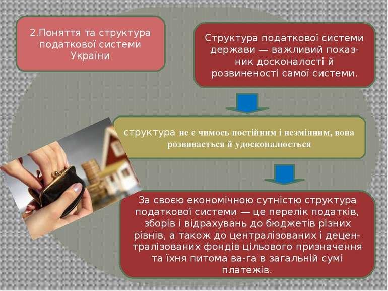 2.Поняття та структура податкової системи України Структура податкової систем...