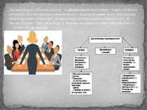 Дисциплінарна відповідальність- за дисциплінарні проступки у межах службової...