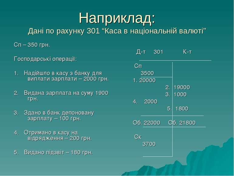 """Наприклад: Дані по рахунку 301 """"Каса в національній валюті"""" Сп – 350 грн. Гос..."""