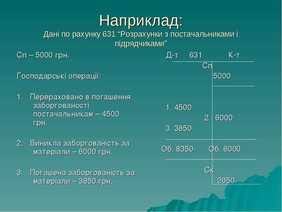 """Наприклад: Дані по рахунку 631 """"Розрахунки з постачальниками і підрядчиками"""" ..."""