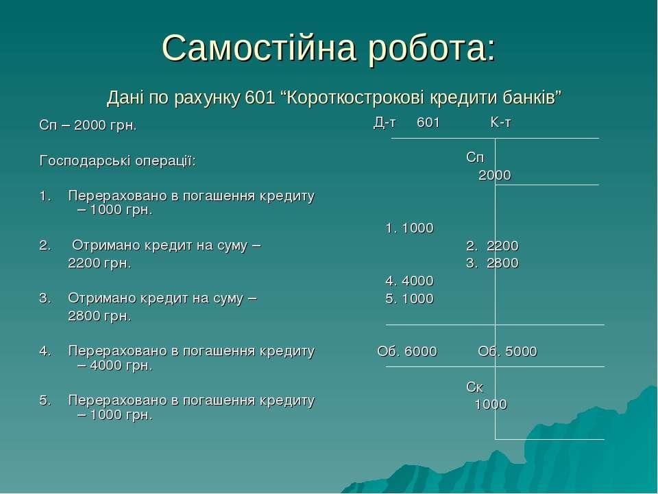 """Самостійна робота: Дані по рахунку 601 """"Короткострокові кредити банків"""" Сп – ..."""