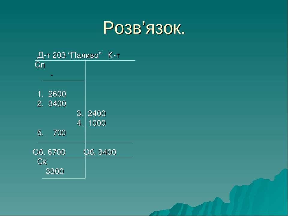"""Розв'язок. Д-т 203 """"Паливо"""" К-т Сп - 1. 2600 2. 3400 3. 2400 4. 1000 5. 700 О..."""