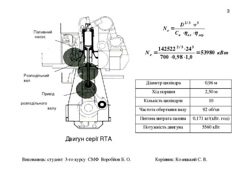 * Двигун серії RTA Виконавець: студент 3-го курсу СМФ Воробйов Б. О. Керівник...