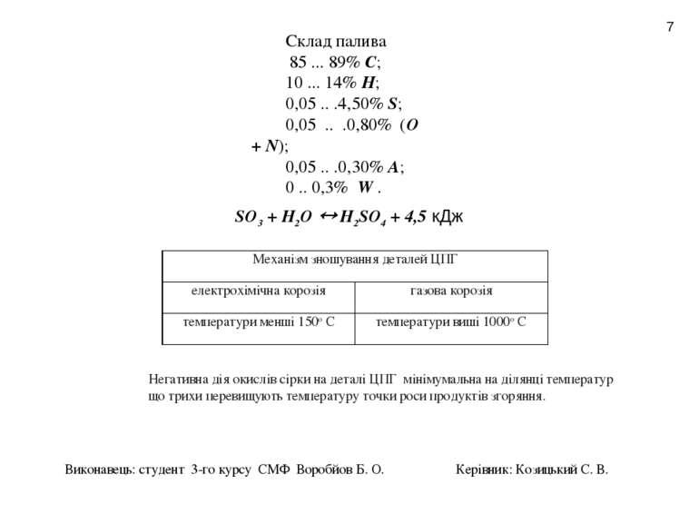 * Негативна дія окислів сірки на деталі ЦПГ мінімумальна на ділянці температу...