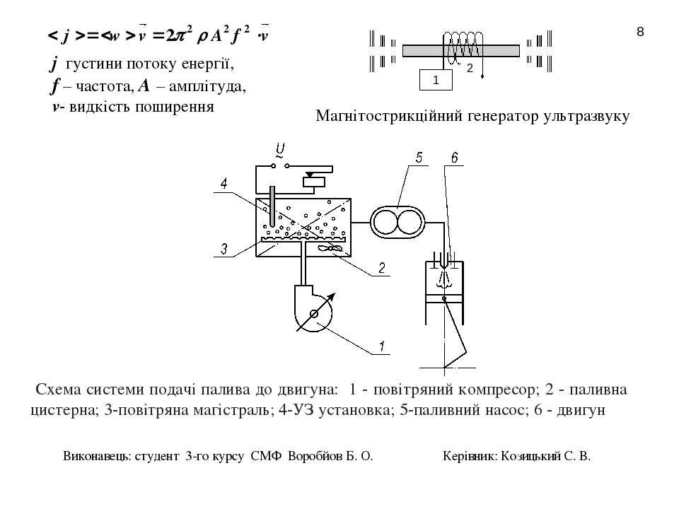 * j густини потоку енергії, f – частота, A – амплітуда, v- видкість поширення...