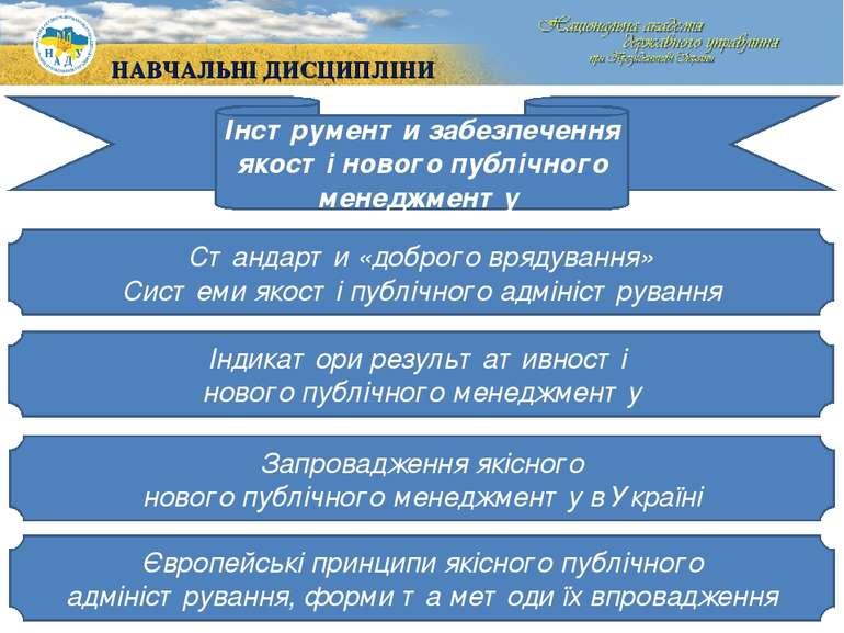 Інструменти забезпечення якості нового публічного менеджменту Стандарти «добр...