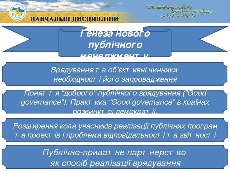 Ґенеза нового публічного менеджменту Врядування та об'єктивні чинники необхід...