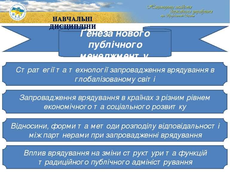 Ґенеза нового публічного менеджменту Стратегії та технології запровадження вр...