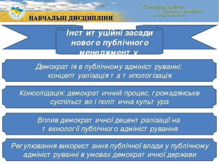 Інституційні засади нового публічного менеджменту Демократія в публічному адм...