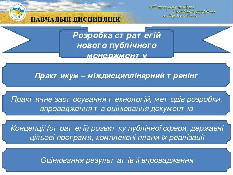 Розробка стратегій нового публічного менеджменту Практикум – міждисциплінарни...