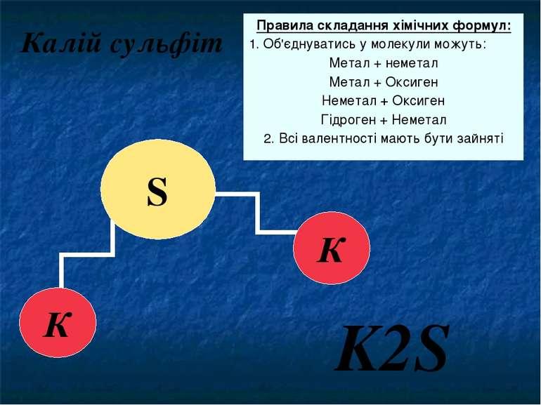 Калій сульфіт К К S K2S Правила складання хімічних формул: 1. Об'єднуватись у...